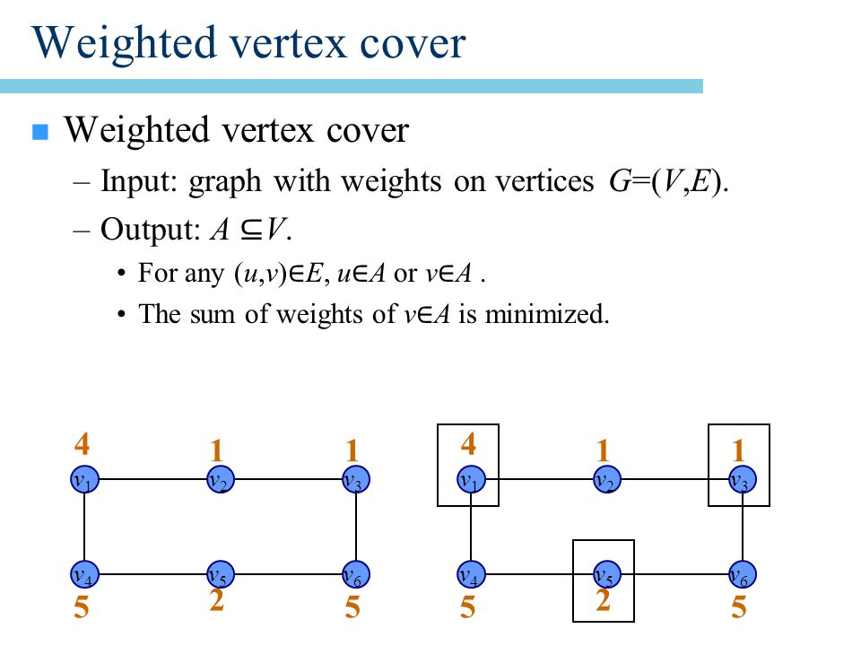 Weighted vertex cover n Weighted vertex cover –Input: graph with weights on vertices G=(V,E).