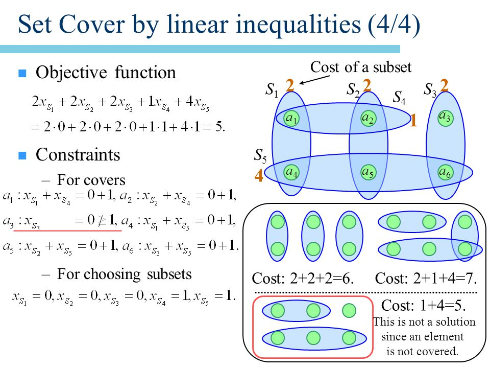 Set Cover by linear inequalities (4/4) n Objective function n Constraints –For covers –For choosing subsets S1S1 S2S2 S3S3 S4S4 S5S5 222 1 4 a1a1 a2a2 a3a3 a4a4 a5a5 a6a6 Cost of a subset Cost: 2+2+2=6.