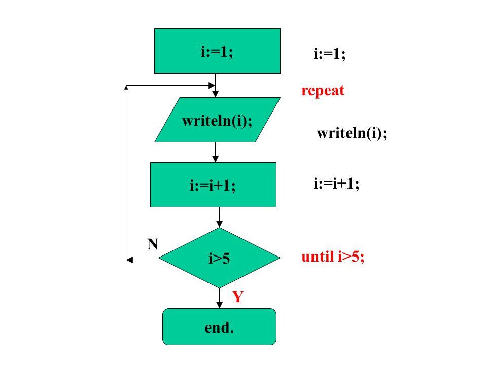 writeln(i); i:=1; i:=i+1; repeat until i>5; i>5 i:=1; N i:=i+1; Y end. writeln(i);