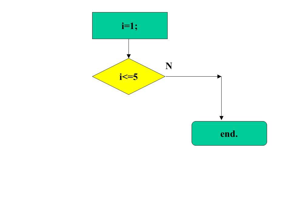 i<=5 i=1; N end.