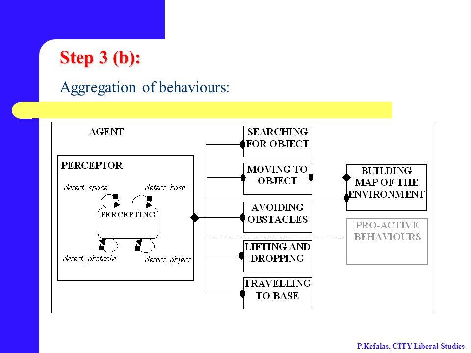 Step 3 (b): Aggregation of behaviours: P.Kefalas, CITY Liberal Studies