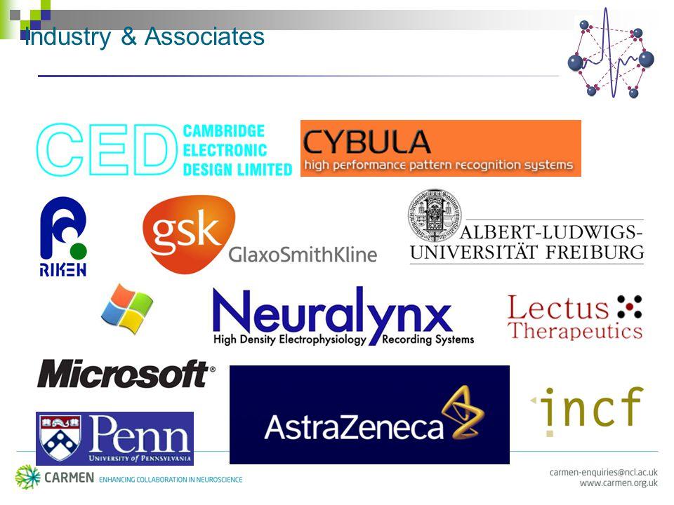 Industry & Associates