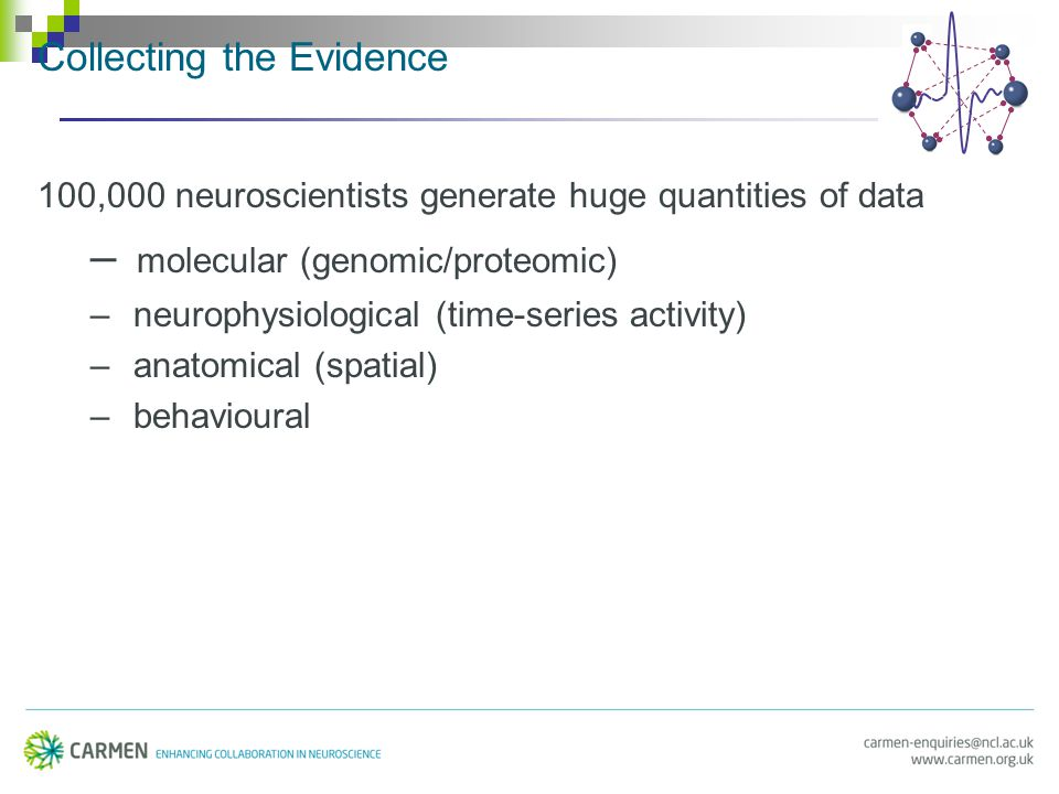 Collecting the Evidence 100,000 neuroscientists generate huge quantities of data – molecular (genomic/proteomic) – neurophysiological (time-series activity) – anatomical (spatial) – behavioural