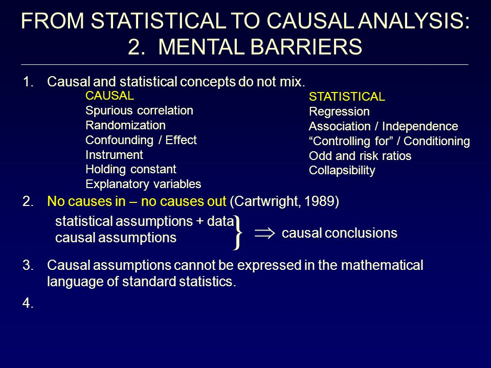CAUSAL Spurious correlation Randomization Confounding / Effect Instrument Holding constant Explanatory variables STATISTICAL Regression Association / Independence Controlling for / Conditioning Odd and risk ratios Collapsibility 1.Causal and statistical concepts do not mix.