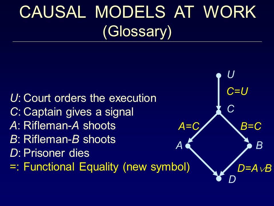CAUSAL MODELS AT WORK CAUSAL MODELS AT WORK(Glossary) U:Court orders the execution C:Captain gives a signal A:Rifleman-A shoots B:Rifleman-B shoots D:Prisoner dies =:Functional Equality (new symbol) U D B C A C=U A=CB=C D=A  B