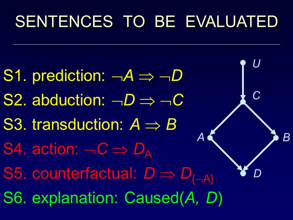 SENTENCES TO BE EVALUATED S1. prediction:  A   D S2.