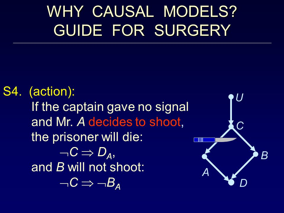 WHY CAUSAL MODELS. GUIDE FOR SURGERY S4. (action): If the captain gave no signal and Mr.
