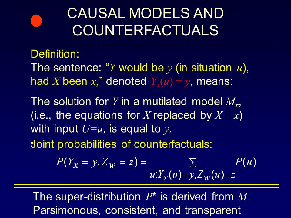 CAUSAL MODELS AND COUNTERFACTUALS Definition: The sentence: Y would be y (in situation u ), had X been x, denoted Y x (u) = y, means: The solution for Y in a mutilated model M x, (i.e., the equations for X replaced by X = x ) with input U=u, is equal to y.