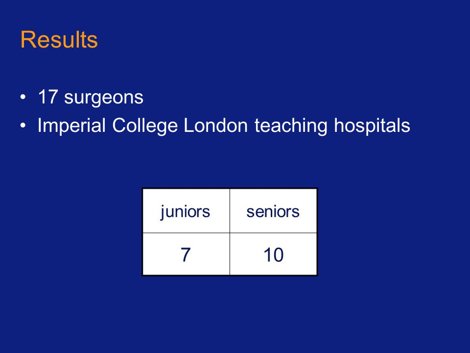 Results 17 surgeons Imperial College London teaching hospitals juniorsseniors 710
