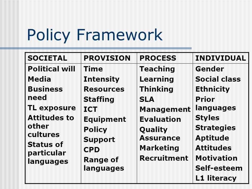 Possible Policy Outcomes INDIVIDUALS TL proficiency TL attainments Citizenship Intercultural competence Attitudes / Aspirations Motivation Identity Employability Transferable skills SOCIETY National capacity Economic competitiveness International economic & social collaboration Quality of life Internal inclusion (diversity) International image Depth of other-culture understanding