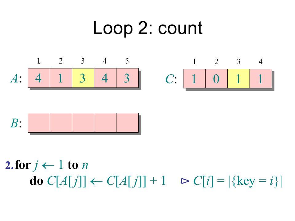 Loop 2: count A:A: 4 4 1 1 3 3 4 4 3 3 B:B: 12345 C:C: 1 1 0 0 1 1 1 1 1234 for j  1 to n do C[A[ j]]  C[A[ j]] + 1 ⊳ C[i] =  {key = i}  2.