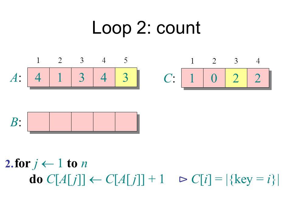 Loop 2: count A:A: 4 4 1 1 3 3 4 4 3 3 B:B: 12345 C:C: 1 1 0 0 2 2 2 2 1234 for j  1 to n do C[A[ j]]  C[A[ j]] + 1 ⊳ C[i] =  {key = i}  2.