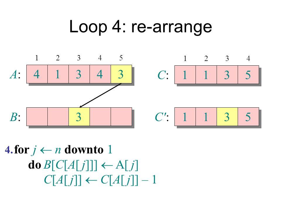 Loop 4: re-arrange A:A: 4 4 1 1 3 3 4 4 3 3 B:B: 3 3 12345 C:C: 1 1 1 1 3 3 5 5 1234 C':C': 1 1 1 1 3 3 5 5 for j  n downto 1 doB[C[A[ j]]]  A[ j] C