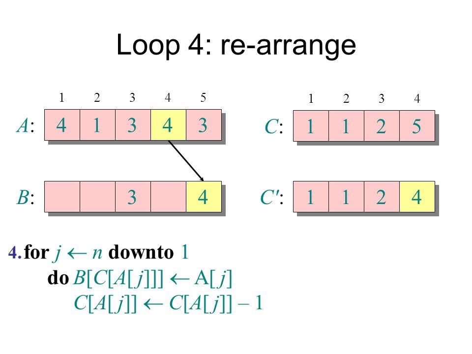 Loop 4: re-arrange A:A: 4 4 1 1 3 3 4 4 3 3 B:B: 3 3 4 4 12345 C:C: 1 1 1 1 2 2 5 5 1234 C':C': 1 1 1 1 2 2 4 4 for j  n downto 1 doB[C[A[ j]]]  A[