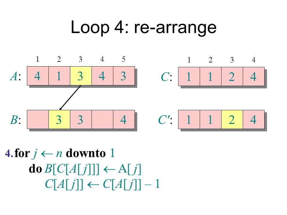 Loop 4: re-arrange A:A: 4 4 1 1 3 3 4 4 3 3 B:B: 3 3 3 3 4 4 12345 C:C: 1 1 1 1 2 2 4 4 1234 C':C': 1 1 1 1 2 2 4 4 for j  n downto 1 doB[C[A[ j]]] 