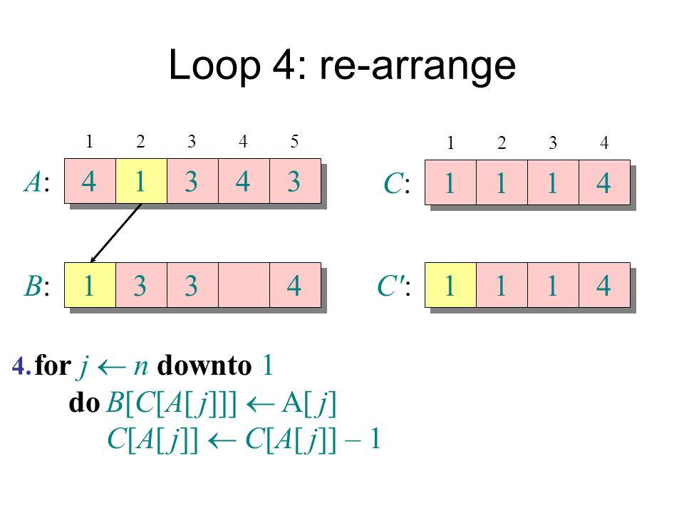 Loop 4: re-arrange A:A: 4 4 1 1 3 3 4 4 3 3 B:B: 1 1 3 3 3 3 4 4 12345 C:C: 1 1 1 1 1 1 4 4 1234 C':C': 1 1 1 1 1 1 4 4 for j  n downto 1 doB[C[A[ j]