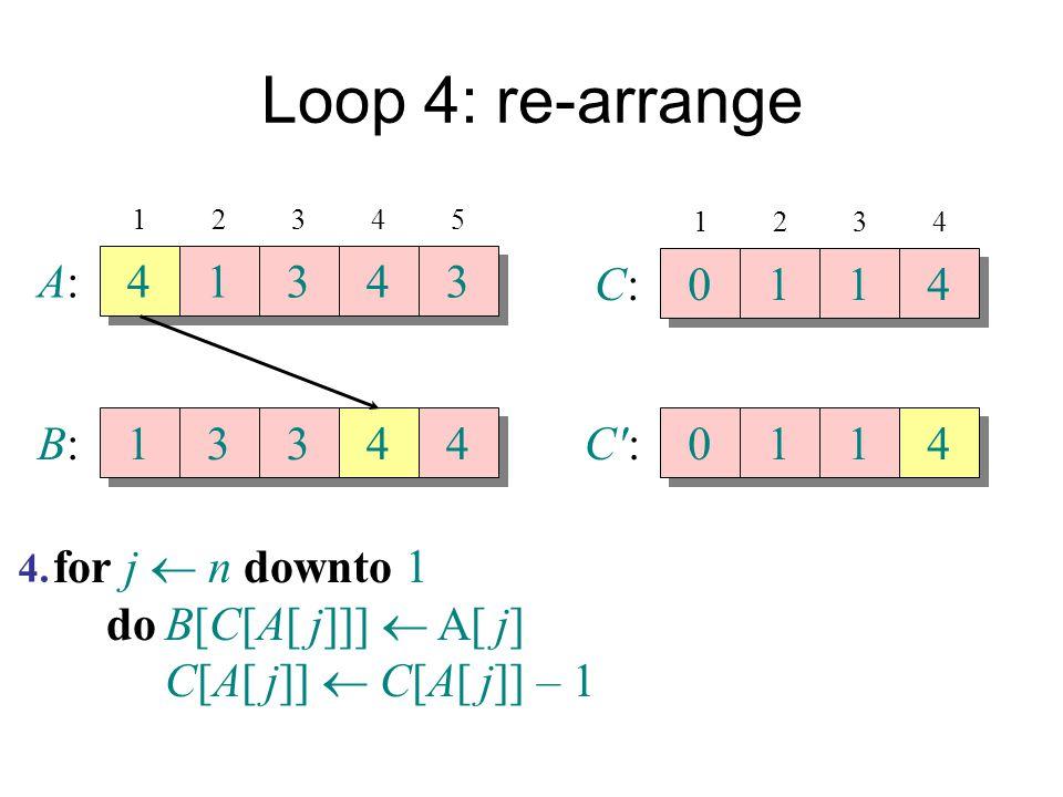 Loop 4: re-arrange A:A: 4 4 1 1 3 3 4 4 3 3 B:B: 1 1 3 3 3 3 4 4 4 4 12345 C:C: 0 0 1 1 1 1 4 4 1234 C':C': 0 0 1 1 1 1 4 4 for j  n downto 1 doB[C[A