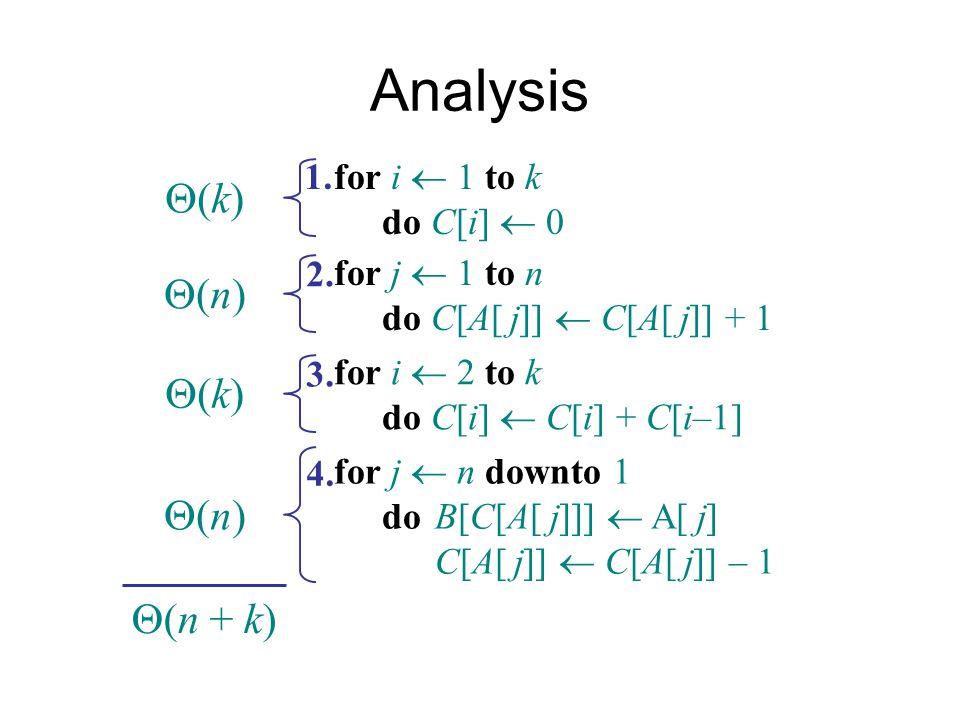 Analysis for i  1 to k do C[i]  0 (n)(n) (k)(k) (n)(n) (k)(k) for j  1 to n do C[A[ j]]  C[A[ j]] + 1 for i  2 to k do C[i]  C[i] + C[i–