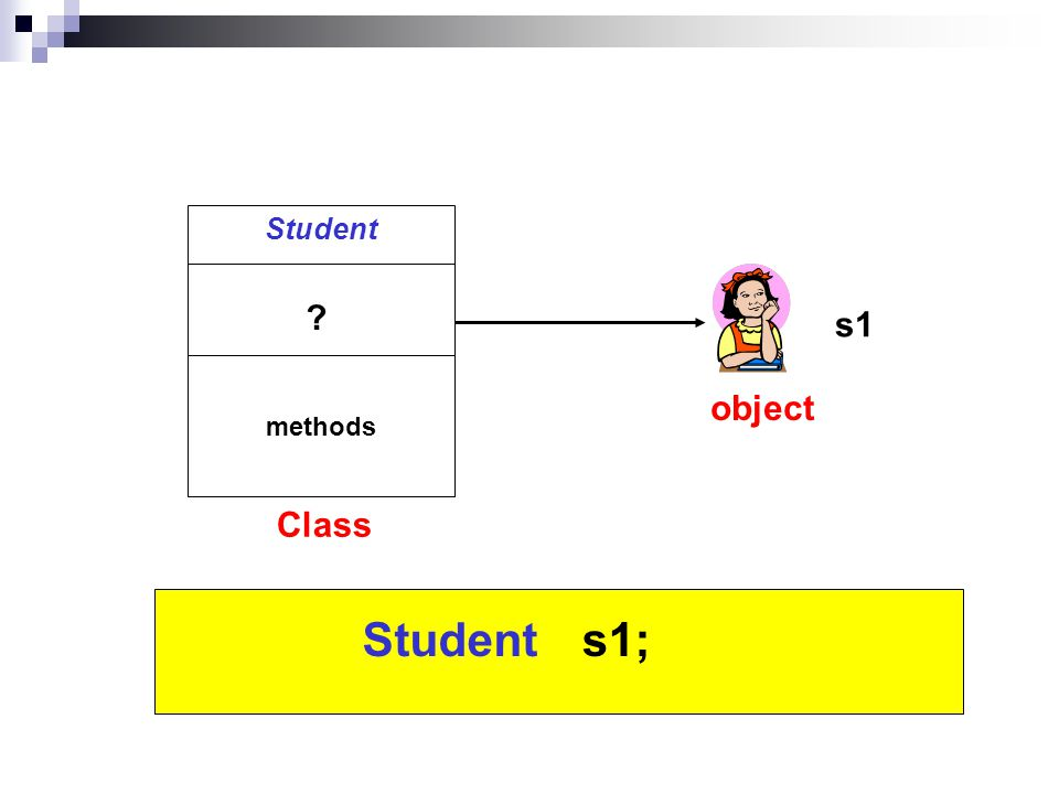 Student data methods s1 s1;Student Class object