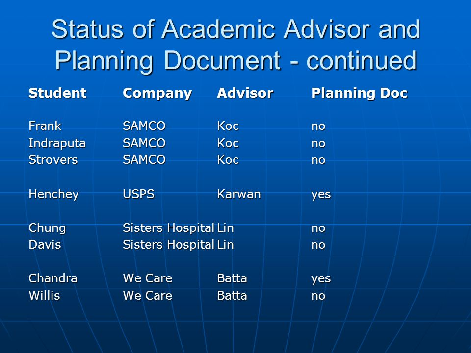 Status of Academic Advisor and Planning Document - continued StudentCompanyAdvisorPlanning Doc FrankSAMCOKocno IndraputaSAMCOKocno StroversSAMCOKocno