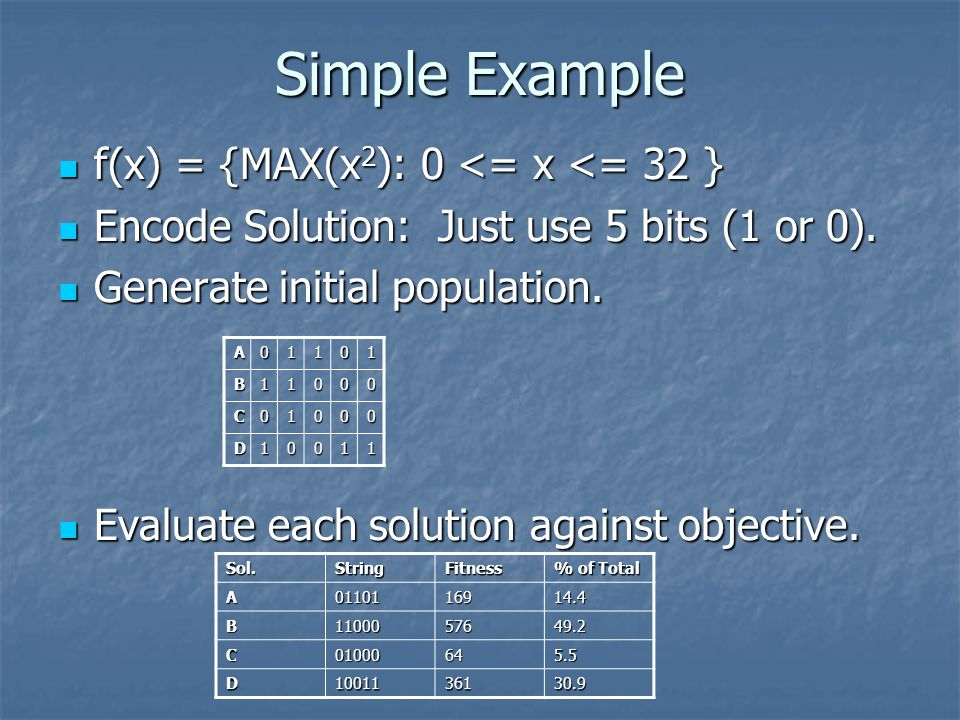 Simple Example f(x) = {MAX(x 2 ): 0 <= x <= 32 } f(x) = {MAX(x 2 ): 0 <= x <= 32 } Encode Solution: Just use 5 bits (1 or 0).