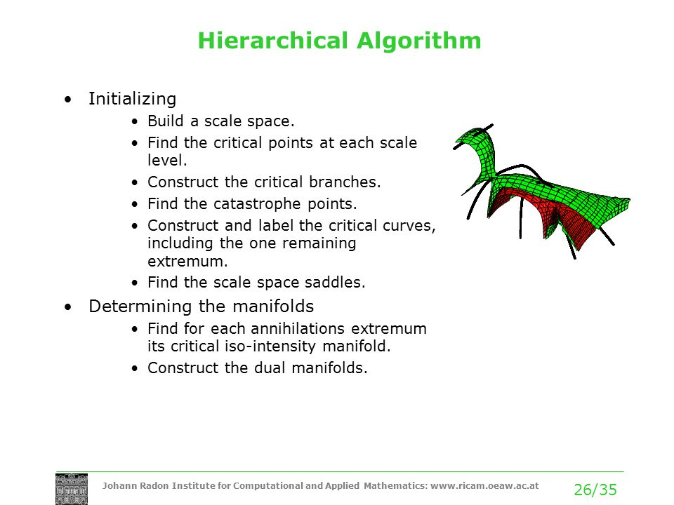Johann Radon Institute for Computational and Applied Mathematics: www.ricam.oeaw.ac.at 26/35 Hierarchical Algorithm Initializing Build a scale space.