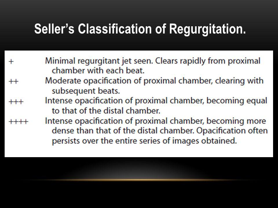 Seller's Classification of Regurgitation.
