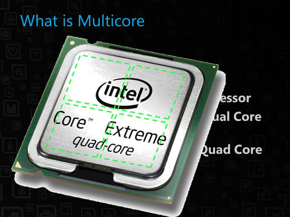 What is Multicore Pentium Pentium Processor Dual Core Quad Core