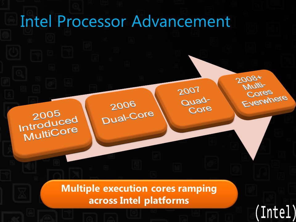 Intel Processor Advancement Multiple execution cores ramping across Intel platforms