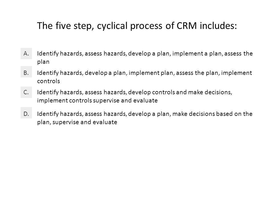 The five step, cyclical process of CRM includes: Identify hazards, assess hazards, develop a plan, implement a plan, assess the plan A.