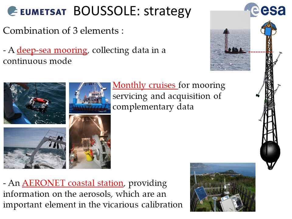 Sentinel-3 Validation Team (S3VT) Meeting ESA/ESRIN, Frascati, Italy, 26-29 th November 2013 BOUSSOLE: strategy Combination of 3 elements : Monthly cruises for mooring servicing and acquisition of complementary data - A deep-sea mooring, collecting data in a continuous mode - An AERONET coastal station, providing information on the aerosols, which are an important element in the vicarious calibration