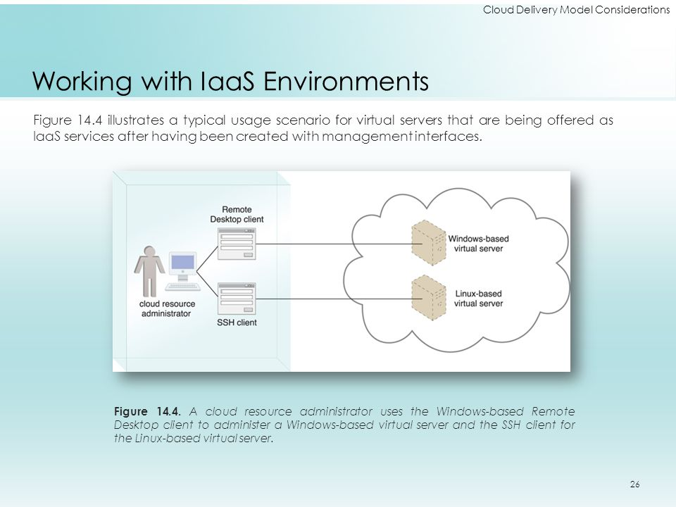 Cloud Delivery Model Considerations Working with IaaS Environments Figure 14.4 illustrates a typical usage scenario for virtual servers that are being