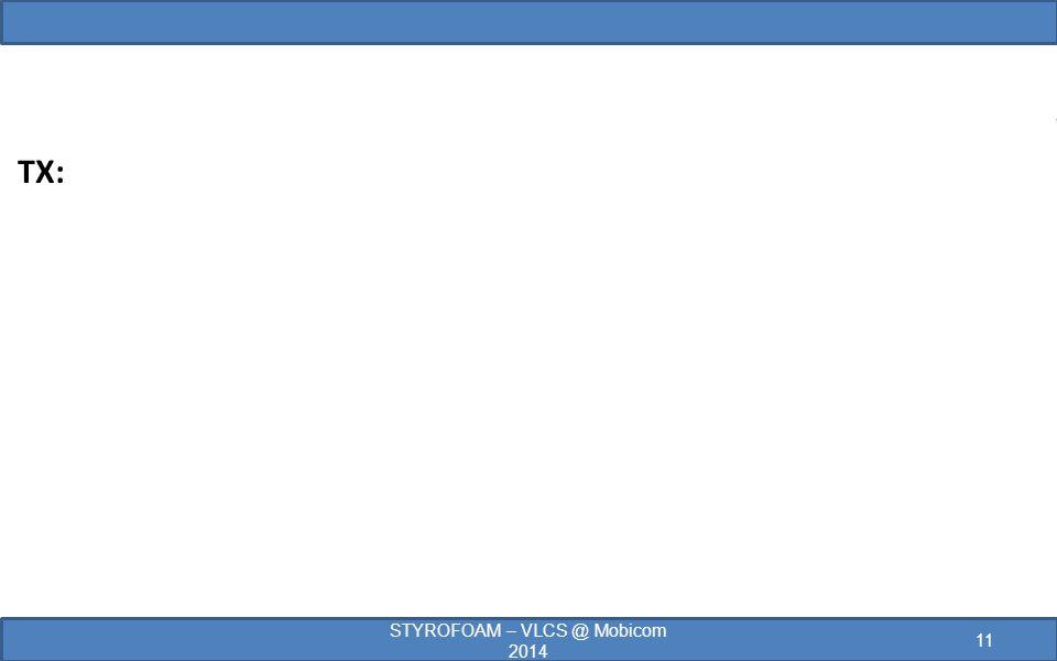 sAsA sBsB sCsC sDsD 11 STYROFOAM – VLCS @ Mobicom 2014 TX: