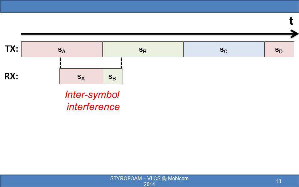 sAsA sBsB Inter-symbol interference sAsA sBsB sCsC sDsD 13 STYROFOAM – VLCS @ Mobicom 2014 t TX: RX:
