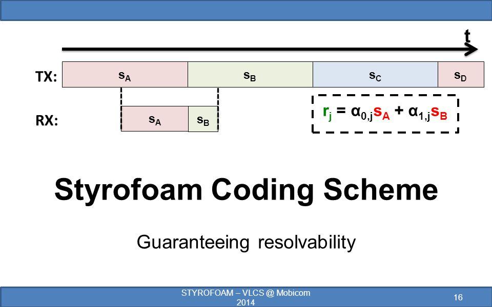 TX: t RX: sDsD sAsA sBsB r j = α 0,j s A + α 1,j s B sAsA sBsB sCsC 16 STYROFOAM – VLCS @ Mobicom 2014 Styrofoam Coding Scheme Guaranteeing resolvability