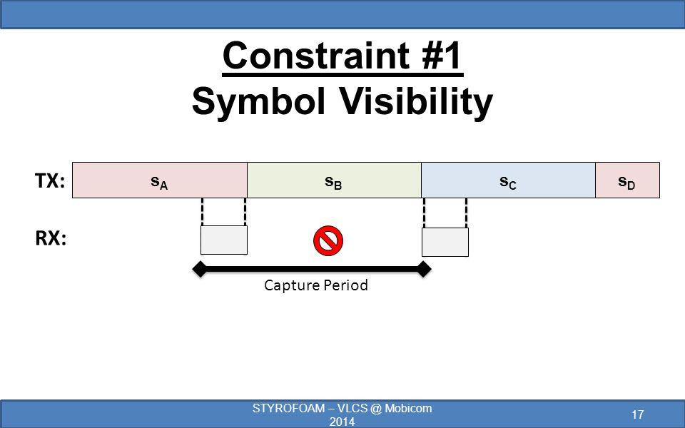 Constraint #1 Symbol Visibility TX: RX: sDsD sAsA sBsB sCsC Capture Period 17 STYROFOAM – VLCS @ Mobicom 2014