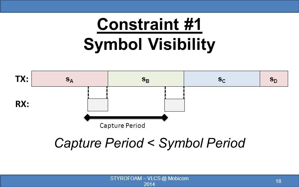 Constraint #1 Symbol Visibility 18 STYROFOAM – VLCS @ Mobicom 2014 TX: RX: sDsD sAsA sBsB sCsC Capture Period Capture Period < Symbol Period