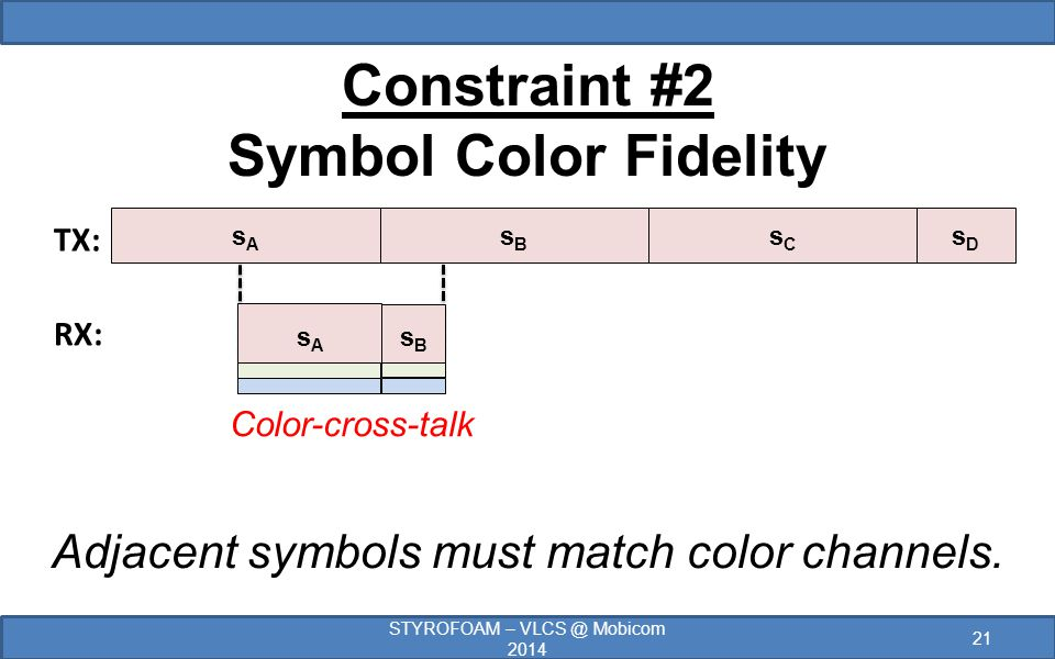 Constraint #2 Symbol Color Fidelity Adjacent symbols must match color channels.