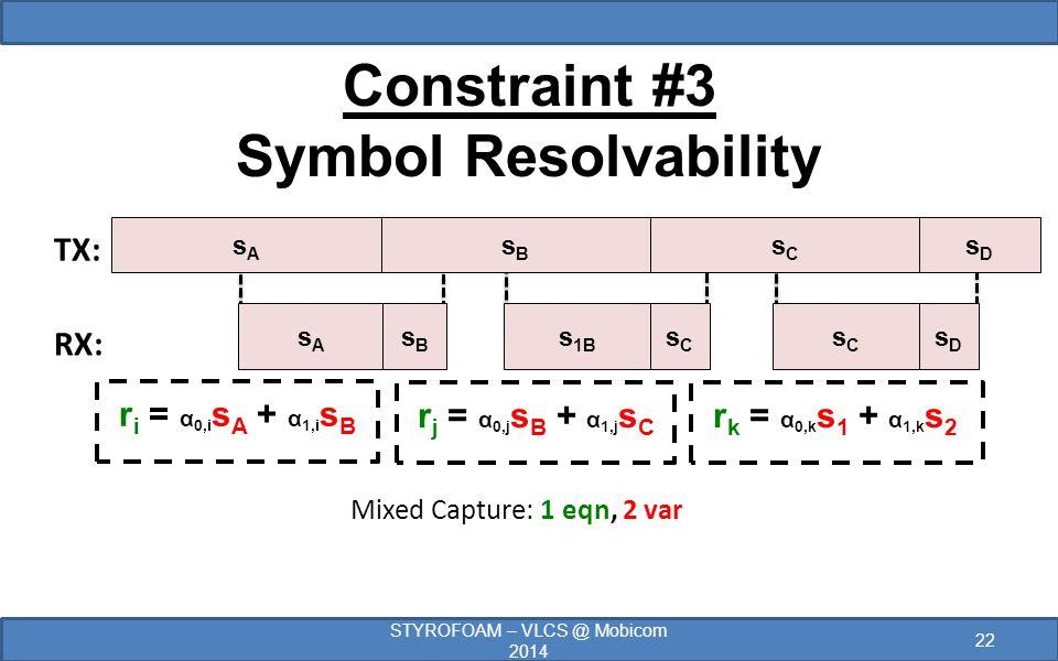 Constraint #3 Symbol Resolvability TX: RX: sDsD sAsA sBsB r j = α 0,j s B + α 1,j s C sAsA sBsB sCsC s 1B sCsC r i = α 0,i s A + α 1,i s B sCsC sDsD r k = α 0,k s 1 + α 1,k s 2 22 STYROFOAM – VLCS @ Mobicom 2014 Mixed Capture: 1 eqn, 2 var