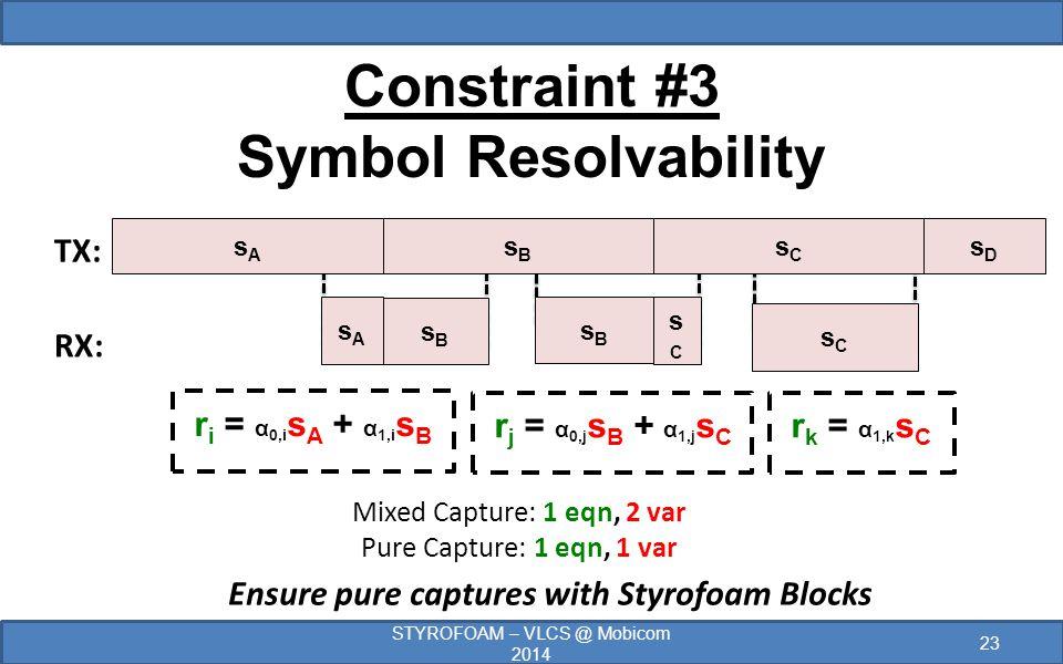 sAsA sBsB sBsB sCsC sCsC Constraint #3 Symbol Resolvability TX: RX: sDsD sAsA sBsB sCsC 23 STYROFOAM – VLCS @ Mobicom 2014 Mixed Capture: 1 eqn, 2 var Pure Capture: 1 eqn, 1 var r j = α 0,j s B + α 1,j s C r i = α 0,i s A + α 1,i s B r k = α 1,k s C Ensure pure captures with Styrofoam Blocks