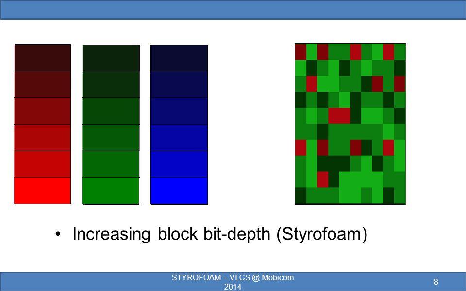 OFF ON 8 STYROFOAM – VLCS @ Mobicom 2014 Increasing block bit-depth (Styrofoam)