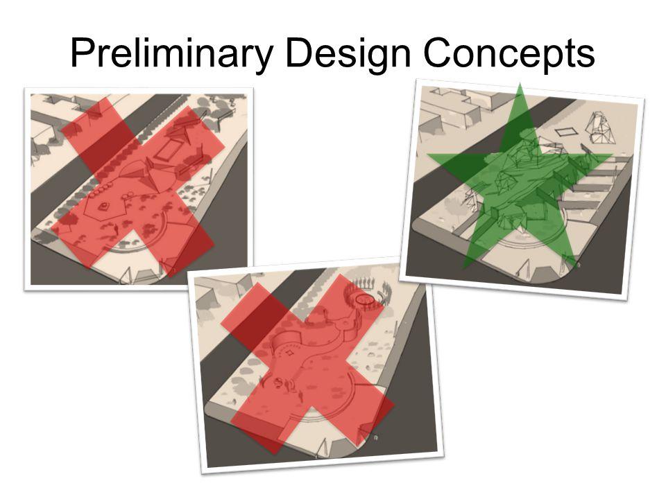 Site Plan Based on aerial view form 3d digital model