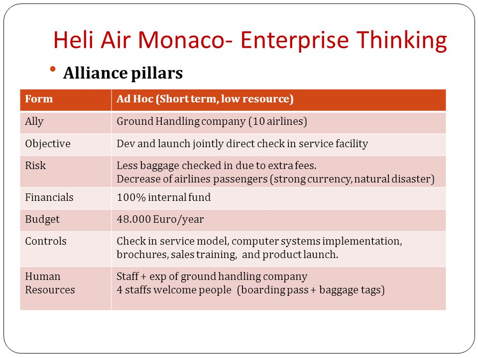 Heli Air Monaco- Enterprise Thinking Alliance pillars FormAd Hoc (Short term, low resource) AllyGround Handling company (10 airlines) ObjectiveDev and launch jointly direct check in service facility RiskLess baggage checked in due to extra fees.