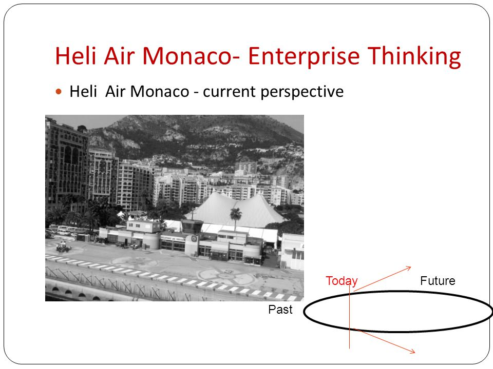 Heli Air Monaco- Enterprise Thinking Heli Air Monaco - current perspective Past TodayFuture