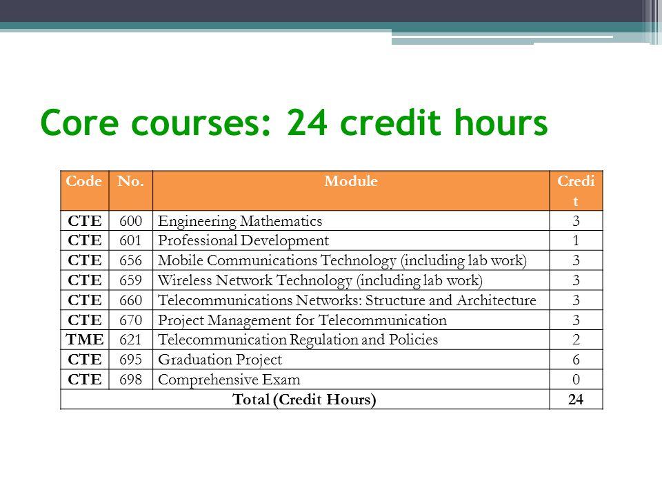 Core courses: 24 credit hours CodeNo.ModuleCredi t CTE600Engineering Mathematics3 CTE601Professional Development1 CTE656Mobile Communications Technolo