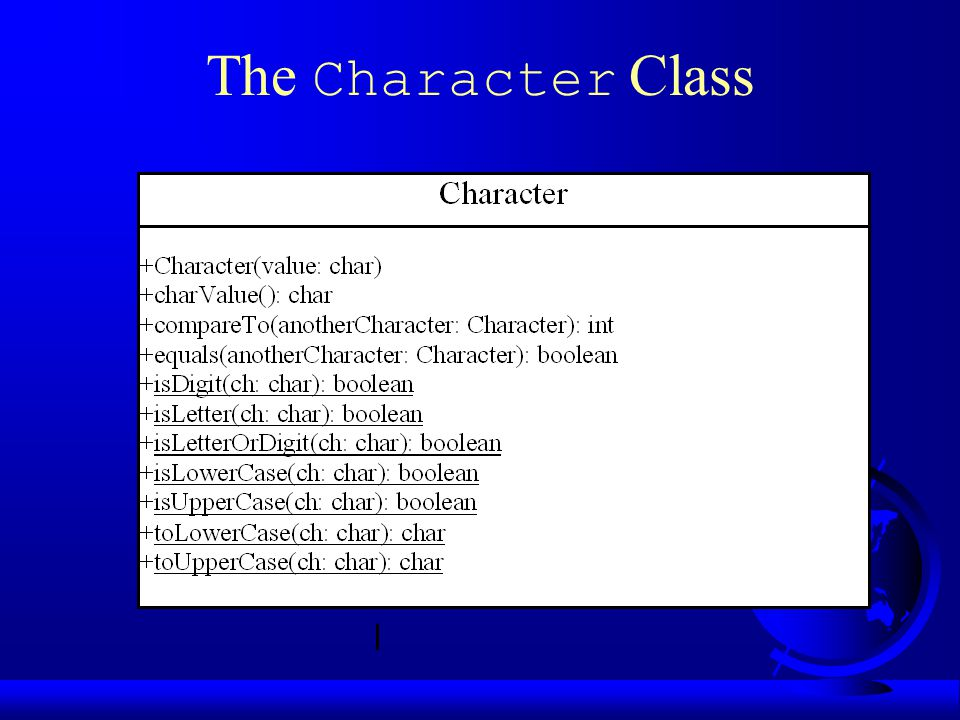 The Character Class