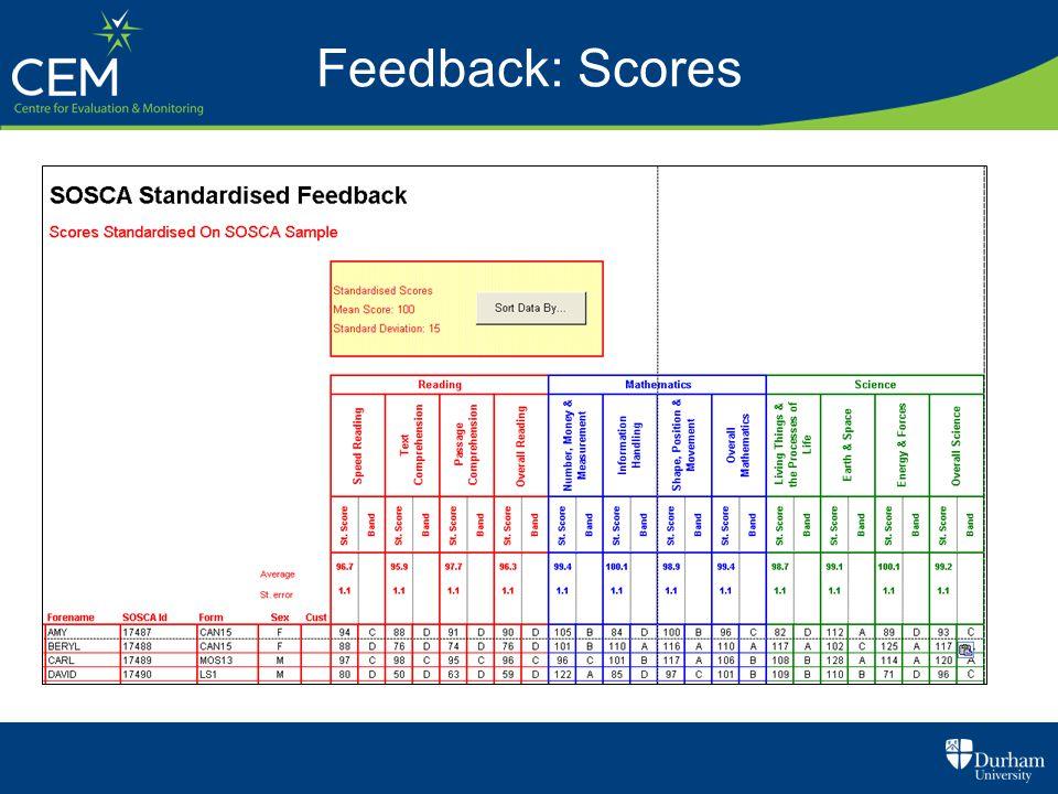 Feedback: Scores