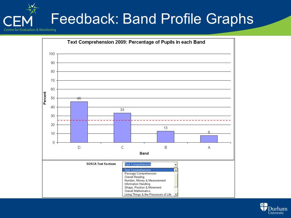 Feedback: Band Profile Graphs