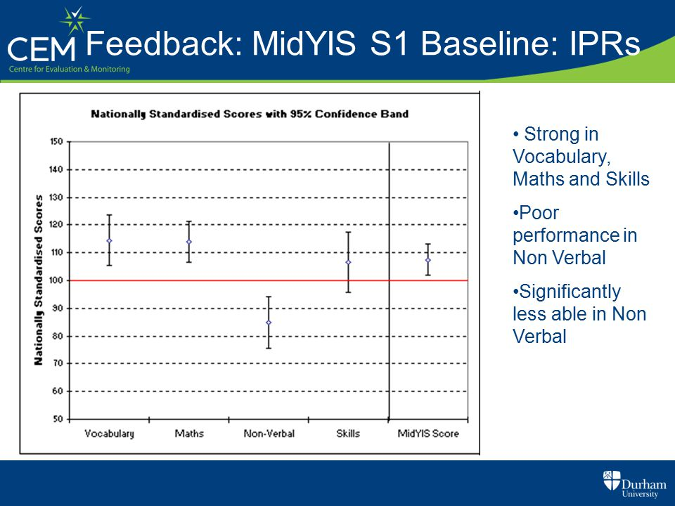 Feedback: MidYIS S1 Baseline: IPRs Strong in Vocabulary, Maths and Skills Poor performance in Non Verbal Significantly less able in Non Verbal