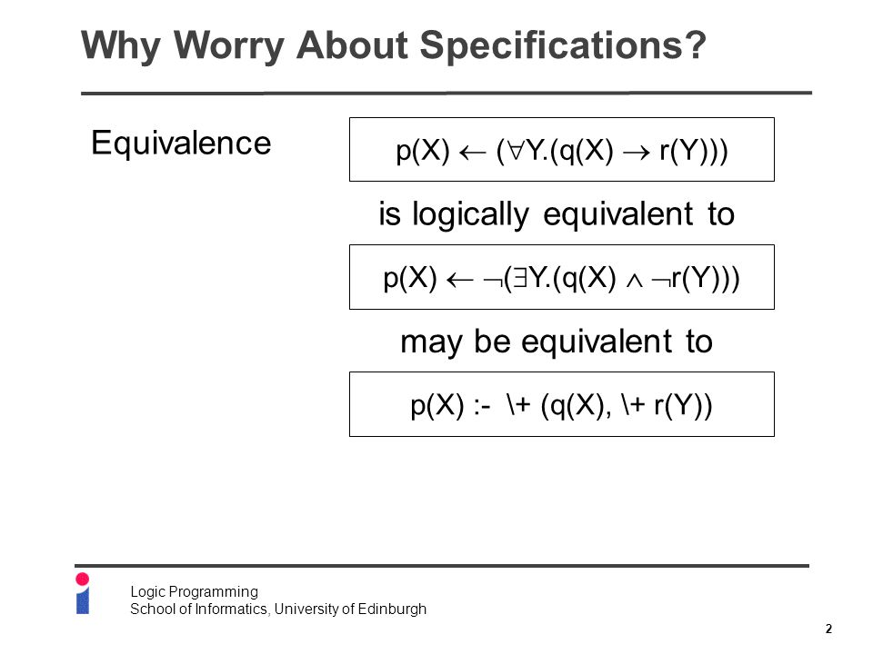 3 Logic Programming School of Informatics, University of Edinburgh Why Worry About Specifications.